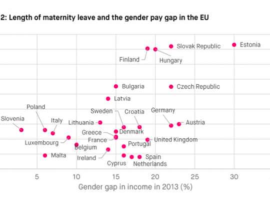 Productivity takes Leave? Examining the Causes and Impact of Maternity Leave Policies on Academic Careers